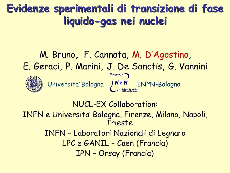 M. Bruno, F. Cannata, M. DAgostino, E. Geraci, P. Marini, J. De Sanctis, G. Vannini NUCL-EX Collaboration: INFN e Universita Bologna, Firenze, Milano,