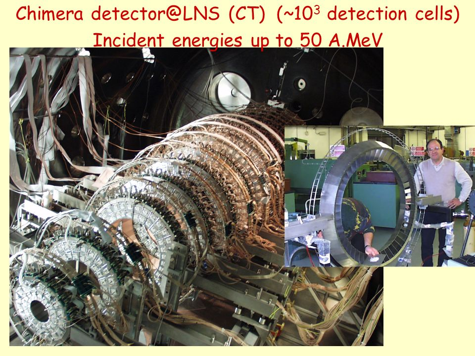 Chimera detector@LNS (CT) (~10 3 detection cells) Incident energies up to 50 A.MeV
