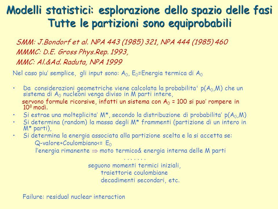 Modelli statistici: esplorazione dello spazio delle fasi Tutte le partizioni sono equiprobabili Nel caso piu semplice, gli input sono: A 0, E 0 =Energia termica di A 0 Da considerazioni geometriche viene calcolata la probabilita p(A 0,M) che un sistema di A 0 nucleoni venga diviso in M parti intere, servono formule ricorsive, infatti un sistema con A 0 = 100 si puo rompere in 10 8 modi.