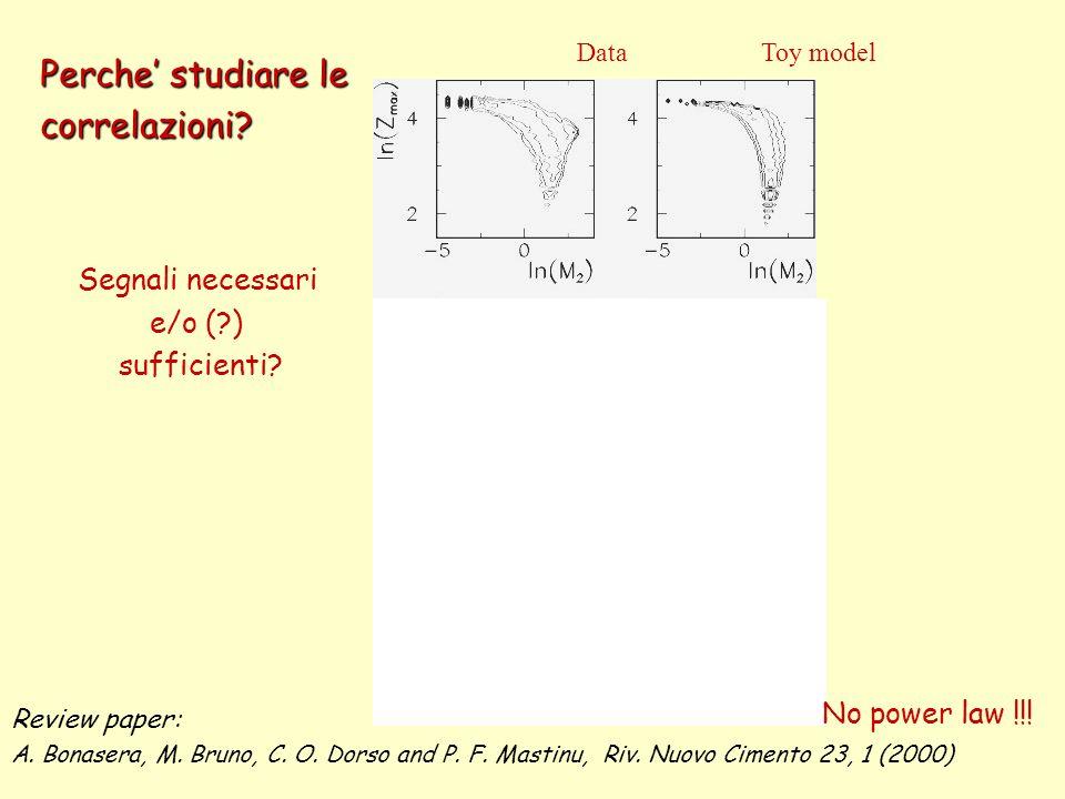 Toy modelData Perche studiare le correlazioni? Segnali necessari e/o (?) sufficienti? Review paper: A. Bonasera, M. Bruno, C. O. Dorso and P. F. Masti
