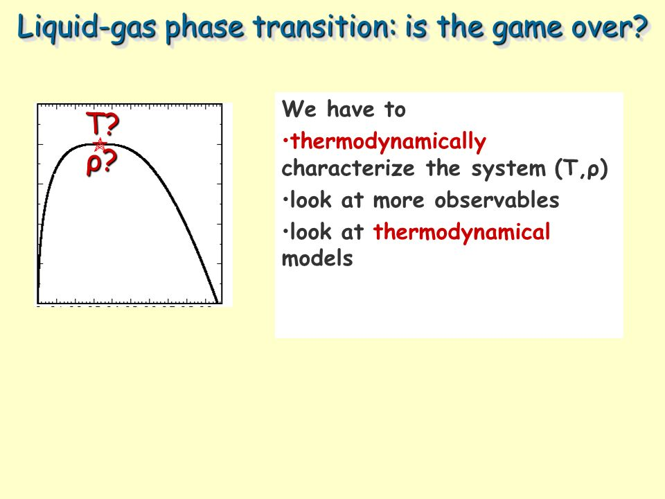 Liquid-gas phase transition: is the game over. T.