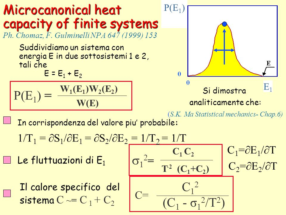 Microcanonical heat capacity of finite systems Microcanonical heat capacity of finite systems Ph.