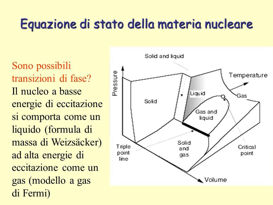 Aladin PRL1995 R. Wada et al., PRC 39, 497 (1989) Equazione di stato della materia nucleare Sono possibili transizioni di fase? Il nucleo a basse ener