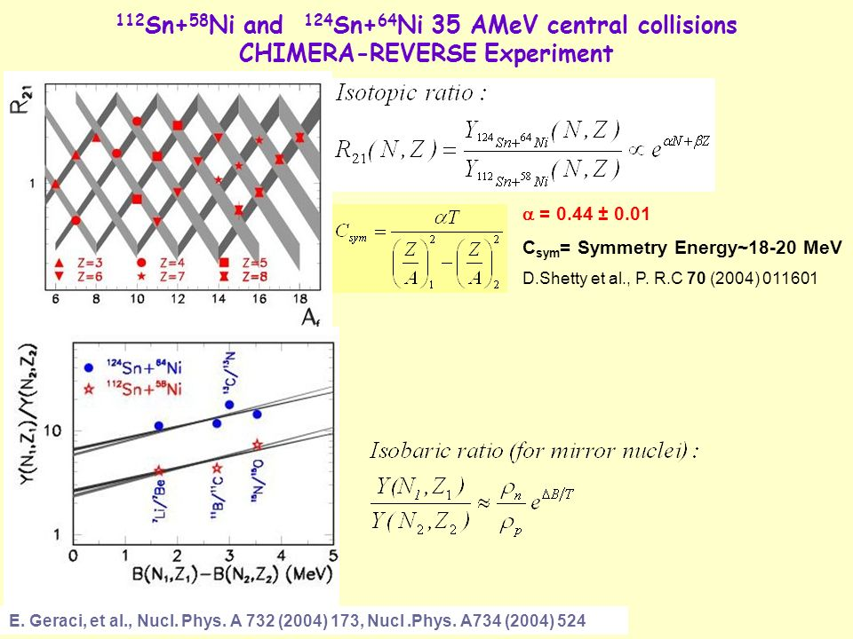 112 Sn+ 58 Ni and 124 Sn+ 64 Ni 35 AMeV central collisions CHIMERA-REVERSE Experiment E.