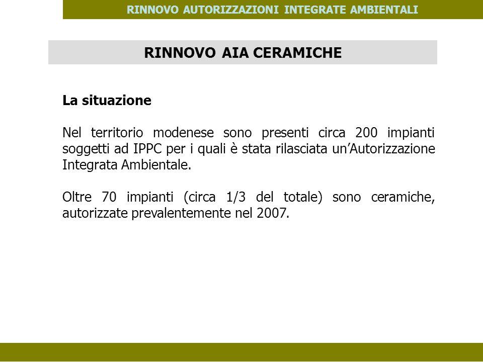 PES. MOD. 06 del 14/11/08 RINNOVO AUTORIZZAZIONI INTEGRATE AMBIENTALI La situazione Nel territorio modenese sono presenti circa 200 impianti soggetti