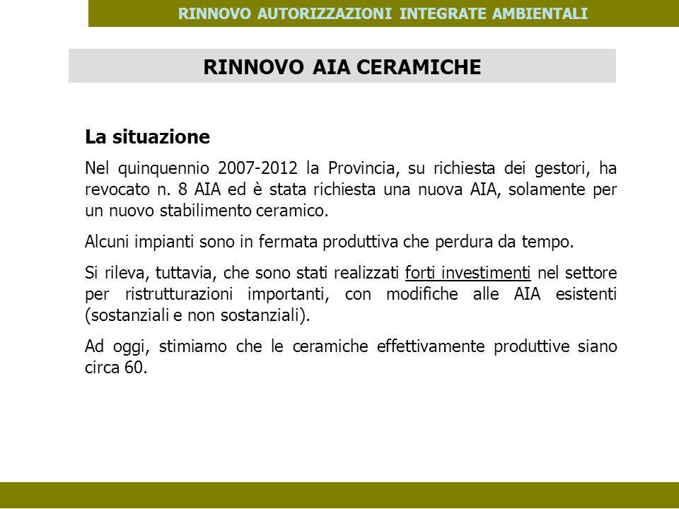 PES. MOD. 06 del 14/11/08 RINNOVO AUTORIZZAZIONI INTEGRATE AMBIENTALI La situazione Nel quinquennio 2007-2012 la Provincia, su richiesta dei gestori,