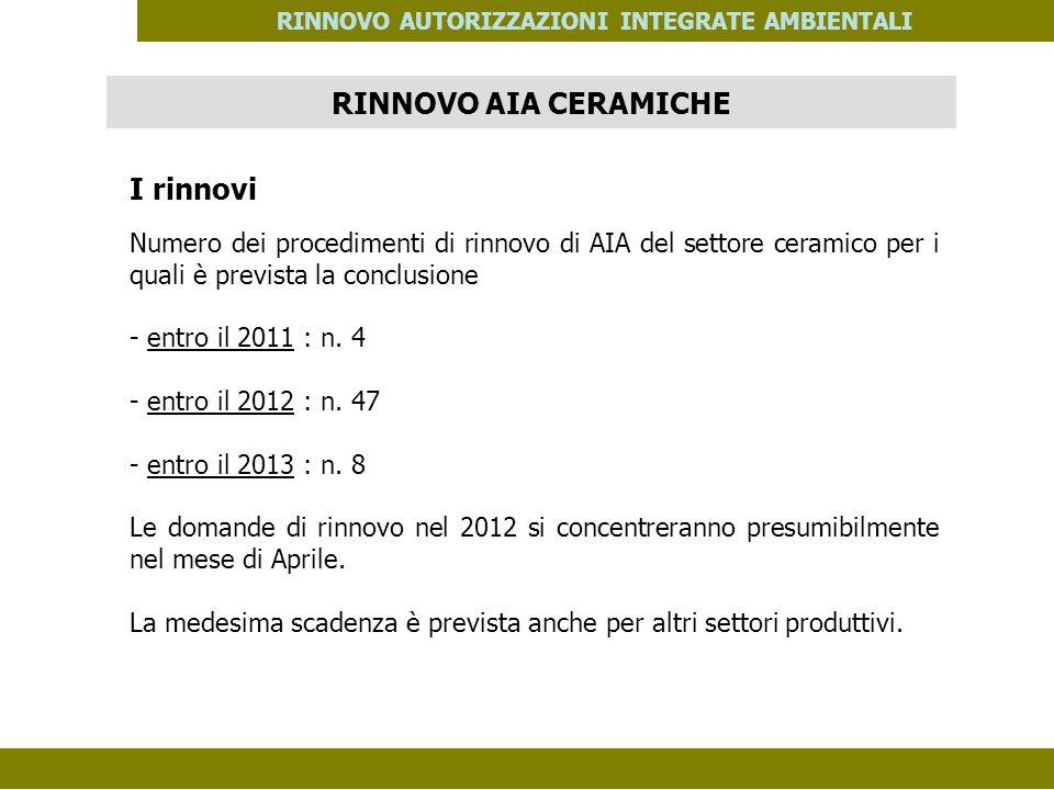 PES. MOD. 06 del 14/11/08 RINNOVO AUTORIZZAZIONI INTEGRATE AMBIENTALI I rinnovi Numero dei procedimenti di rinnovo di AIA del settore ceramico per i q