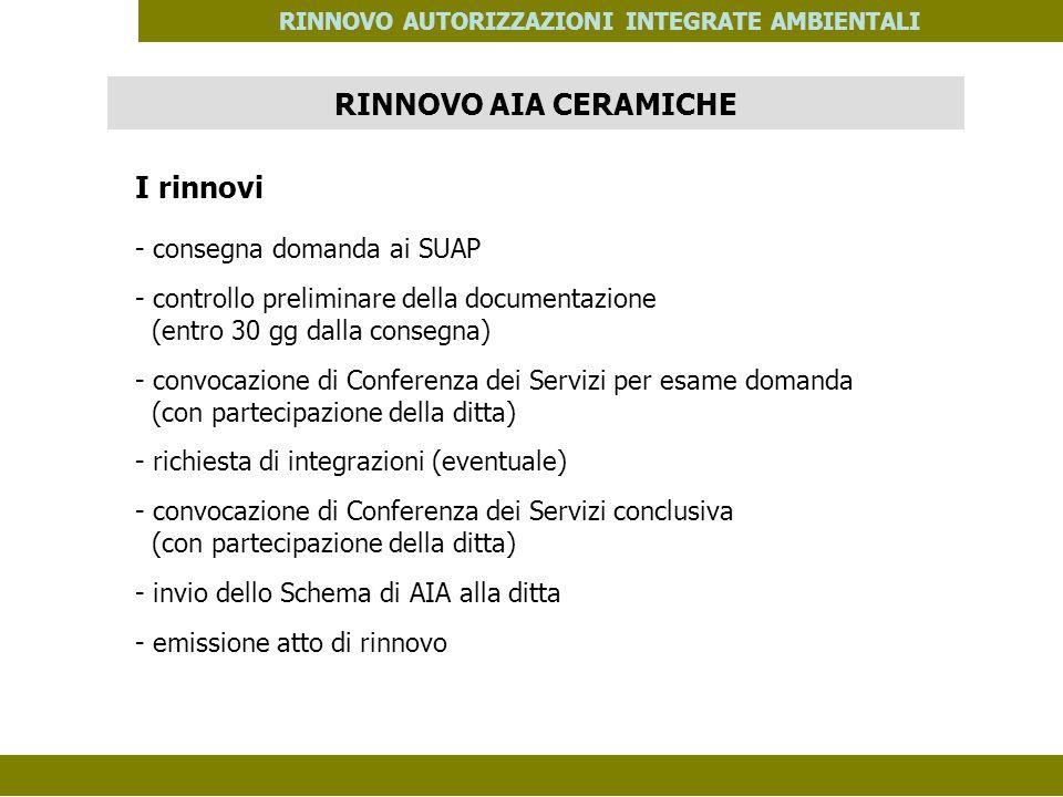 PES. MOD. 06 del 14/11/08 RINNOVO AUTORIZZAZIONI INTEGRATE AMBIENTALI I rinnovi - consegna domanda ai SUAP - controllo preliminare della documentazion