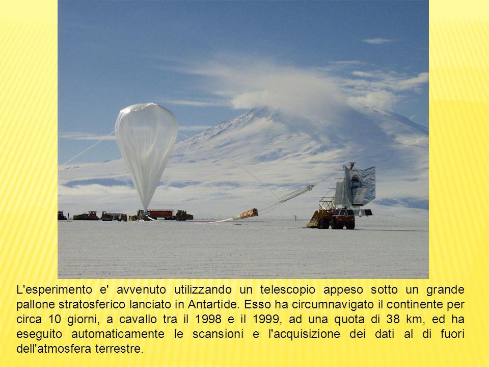 L esperimento e avvenuto utilizzando un telescopio appeso sotto un grande pallone stratosferico lanciato in Antartide.