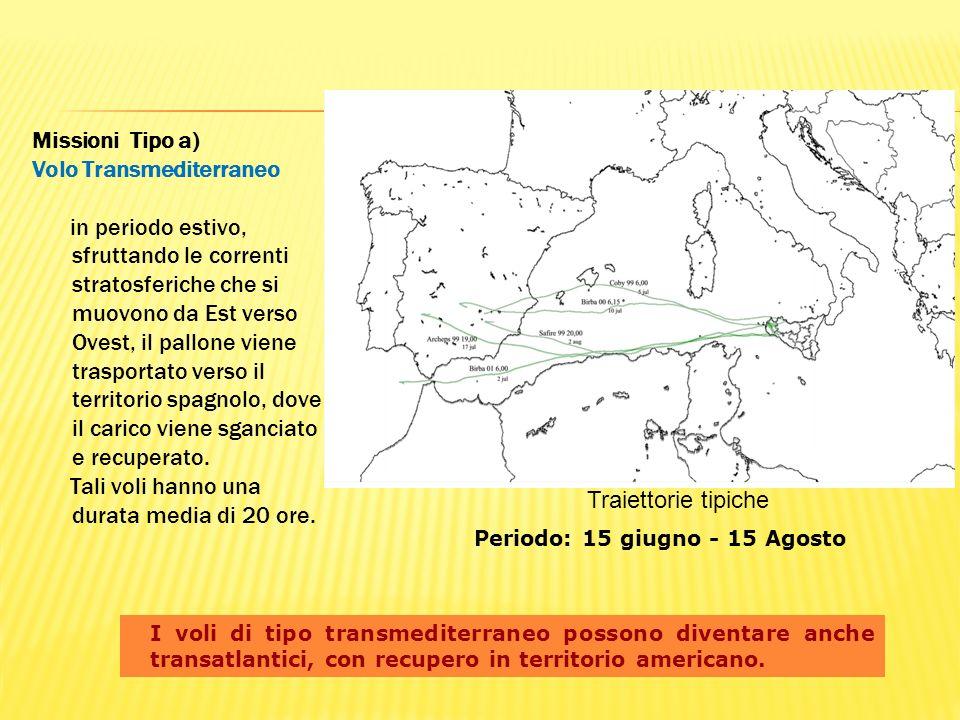 Missioni Tipo a) Volo Transmediterraneo in periodo estivo, sfruttando le correnti stratosferiche che si muovono da Est verso Ovest, il pallone viene trasportato verso il territorio spagnolo, dove il carico viene sganciato e recuperato.