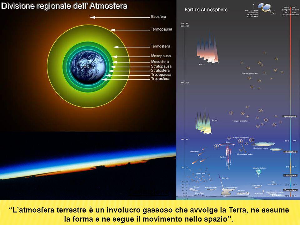 Definizione Latmosfera terrestre è un involucro gassoso che avvolge la Terra, ne assume la forma e ne segue il movimento nello spazio.