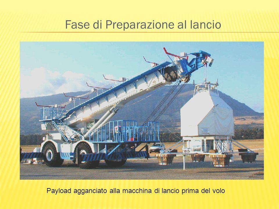 Fase di Preparazione al lancio Payload agganciato alla macchina di lancio prima del volo