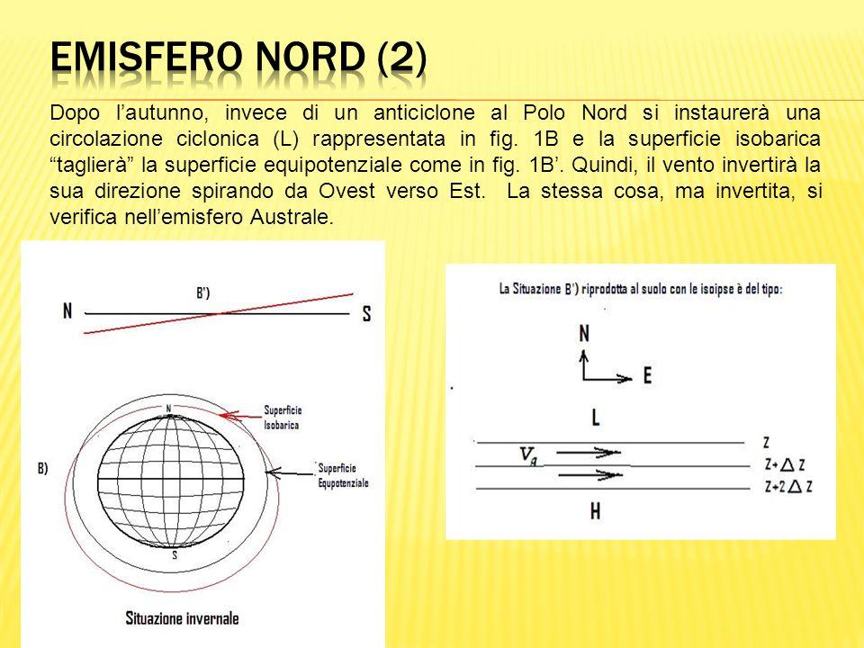 Dopo lautunno, invece di un anticiclone al Polo Nord si instaurerà una circolazione ciclonica (L) rappresentata in fig.