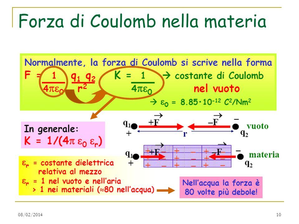 08/02/201410 Forza di Coulomb nella materia