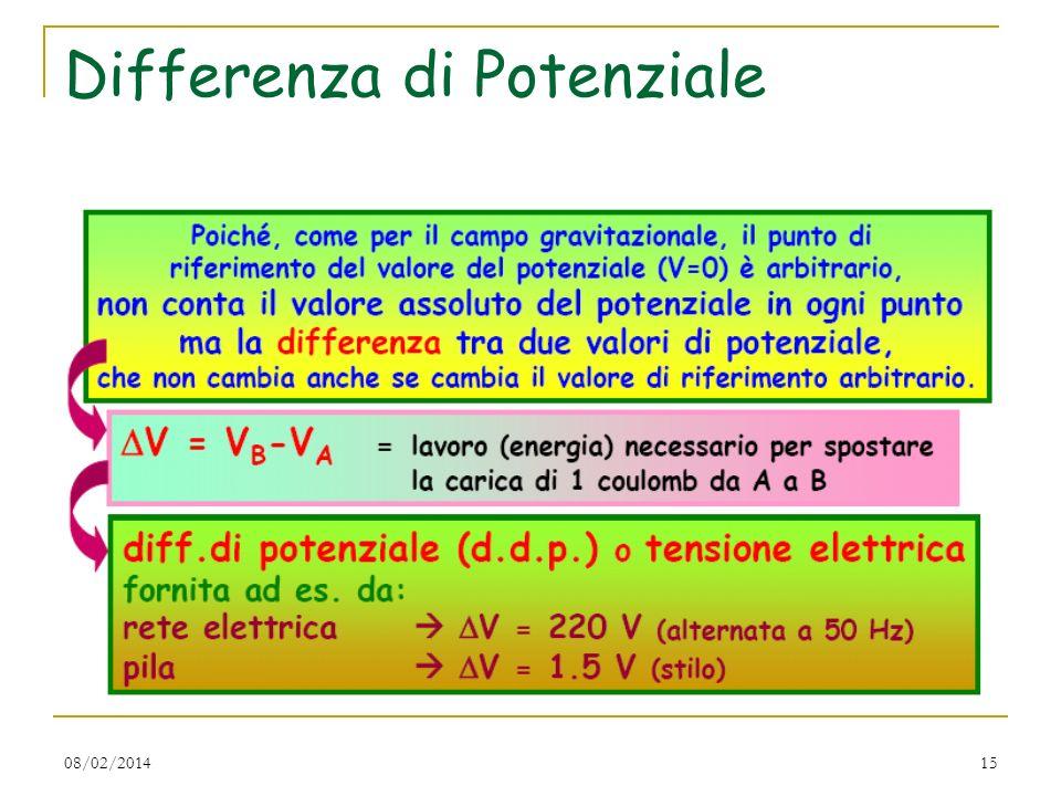 08/02/201415 Differenza di Potenziale