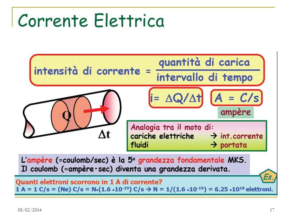 08/02/201417 Corrente Elettrica