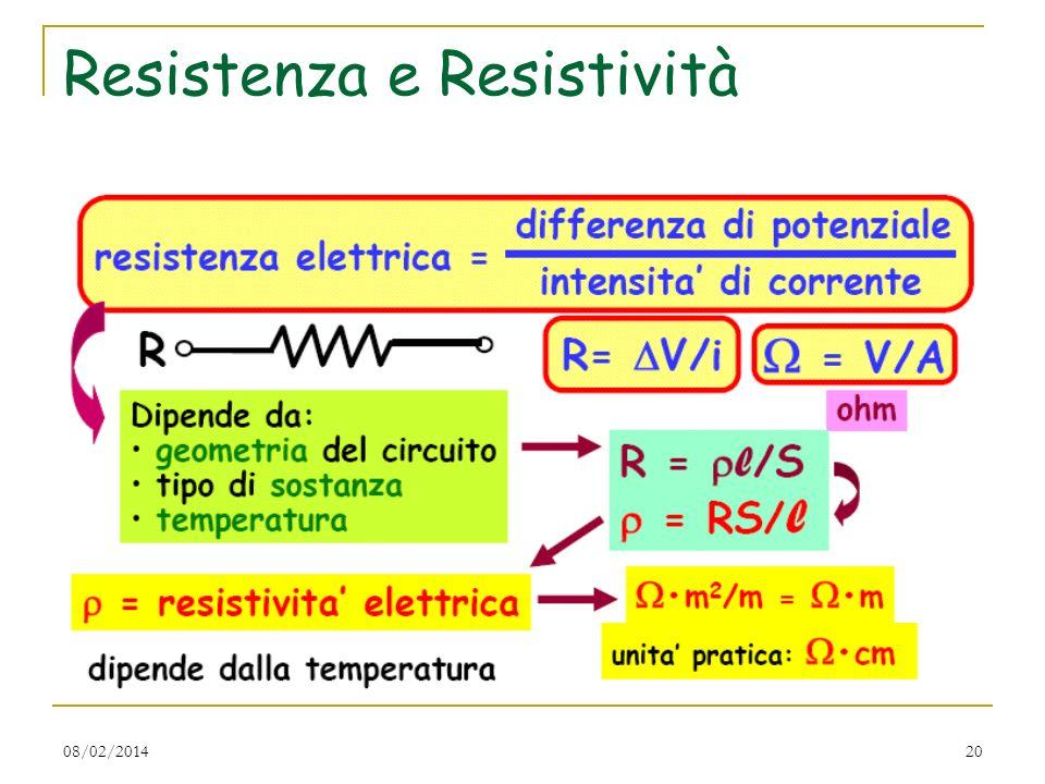 08/02/201420 Resistenza e Resistività