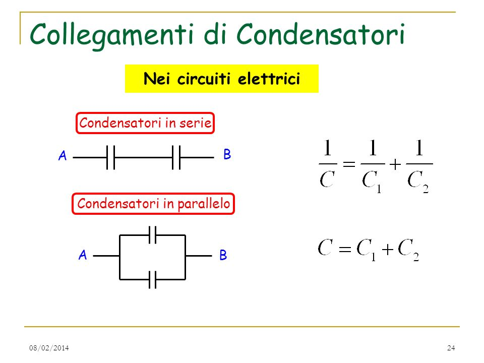 08/02/201424 Collegamenti di Condensatori Nei circuiti elettrici Condensatori in serie Condensatori in parallelo A BA B