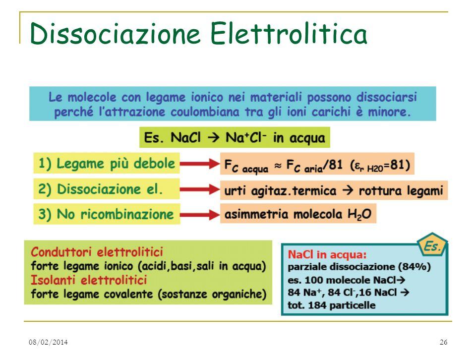 08/02/201426 Dissociazione Elettrolitica