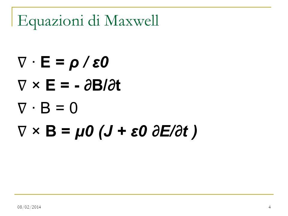 Equazioni di Maxwell · E = ρ / ε0 × E = - B/t · B = 0 × B = μ0 (J + ε0 E/t ) 08/02/20144