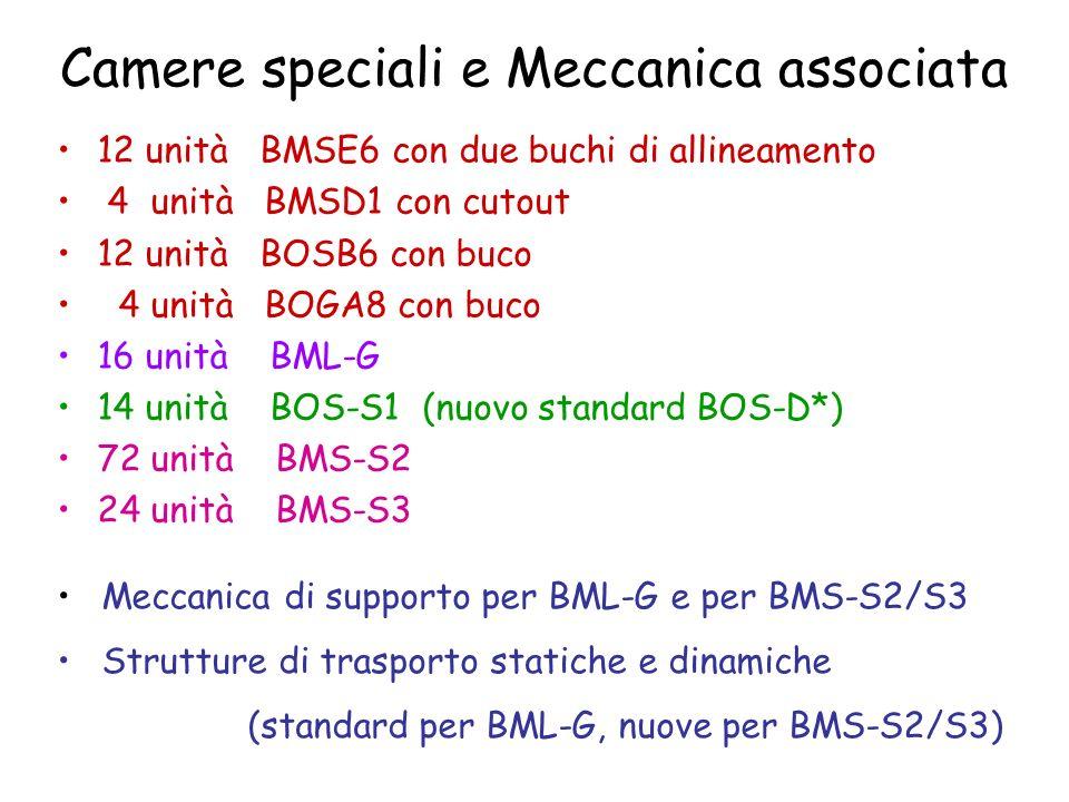 Camere speciali e Meccanica associata 12 unità BMSE6 con due buchi di allineamento 4 unità BMSD1 con cutout 12 unità BOSB6 con buco 4 unità BOGA8 con buco 16 unità BML-G 14 unità BOS-S1 (nuovo standard BOS-D*) 72 unità BMS-S2 24 unità BMS-S3 Meccanica di supporto per BML-G e per BMS-S2/S3 Strutture di trasporto statiche e dinamiche (standard per BML-G, nuove per BMS-S2/S3)