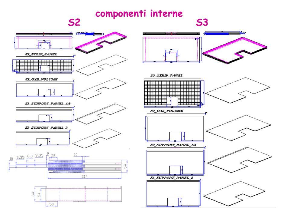 S2S3 componenti interne
