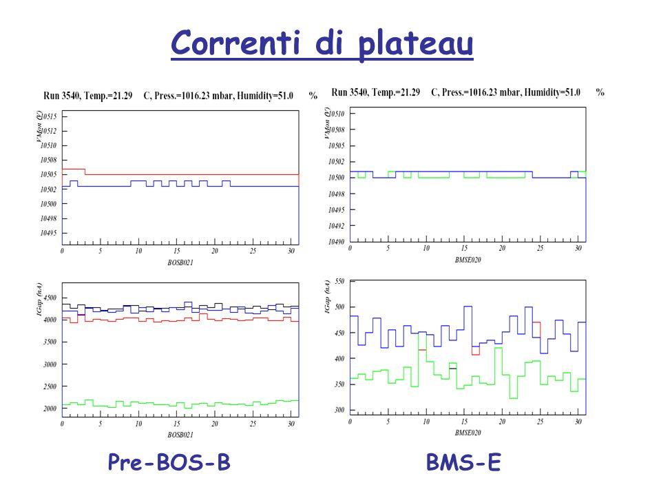 Pre-BOS-BBMS-E Correnti di plateau