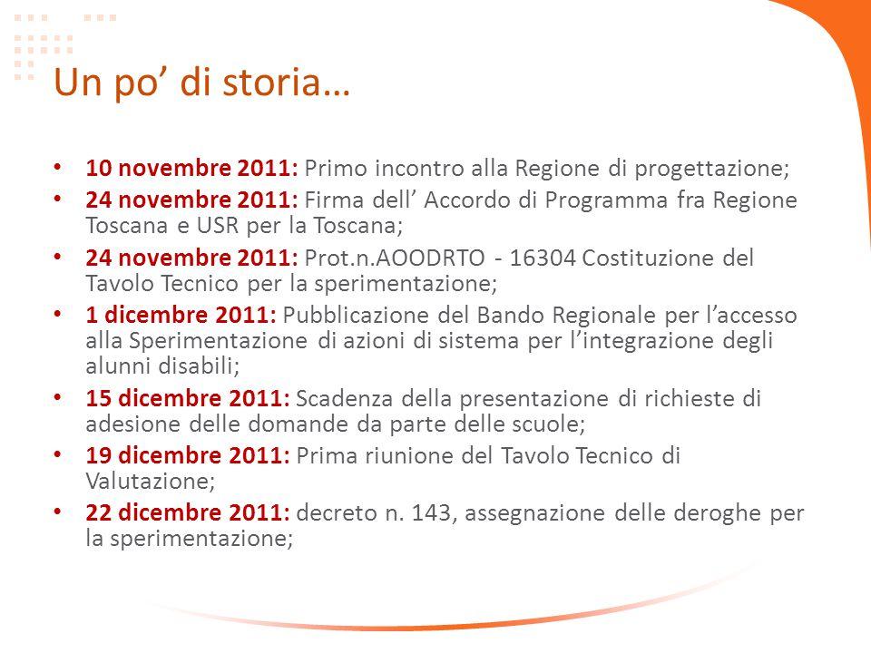 Un po di storia… 10 novembre 2011: Primo incontro alla Regione di progettazione; 24 novembre 2011: Firma dell Accordo di Programma fra Regione Toscana e USR per la Toscana; 24 novembre 2011: Prot.n.AOODRTO - 16304 Costituzione del Tavolo Tecnico per la sperimentazione; 1 dicembre 2011: Pubblicazione del Bando Regionale per laccesso alla Sperimentazione di azioni di sistema per lintegrazione degli alunni disabili; 15 dicembre 2011: Scadenza della presentazione di richieste di adesione delle domande da parte delle scuole; 19 dicembre 2011: Prima riunione del Tavolo Tecnico di Valutazione; 22 dicembre 2011: decreto n.