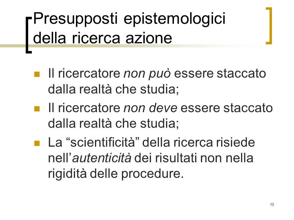 10 Presupposti epistemologici della ricerca azione Il ricercatore non può essere staccato dalla realtà che studia; Il ricercatore non deve essere stac