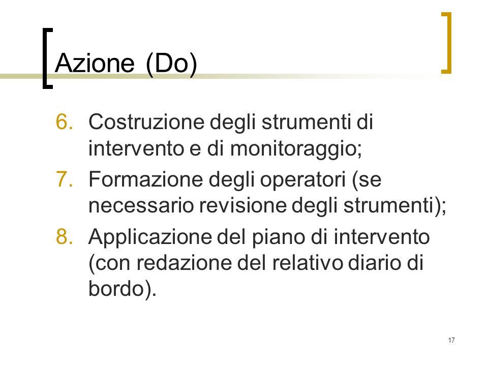 17 Azione (Do) 6.Costruzione degli strumenti di intervento e di monitoraggio; 7.Formazione degli operatori (se necessario revisione degli strumenti);