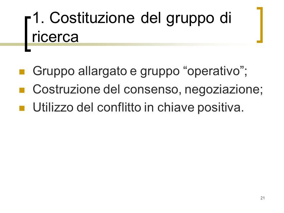 21 1. Costituzione del gruppo di ricerca Gruppo allargato e gruppo operativo; Costruzione del consenso, negoziazione; Utilizzo del conflitto in chiave