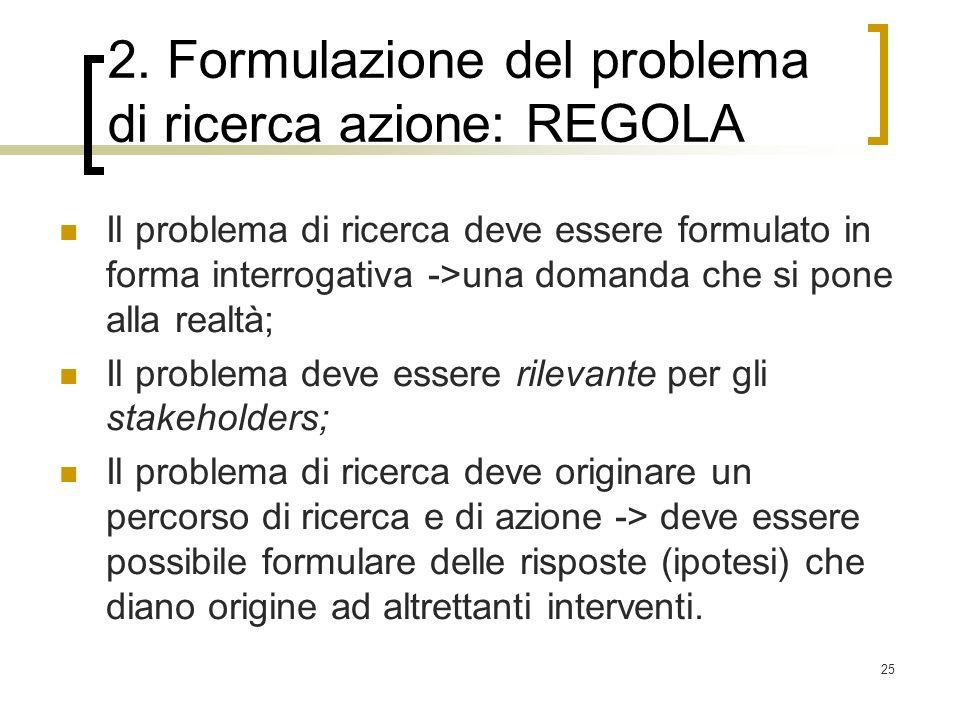 25 2. Formulazione del problema di ricerca azione: REGOLA Il problema di ricerca deve essere formulato in forma interrogativa ->una domanda che si pon