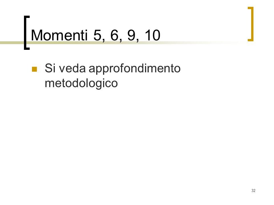 32 Momenti 5, 6, 9, 10 Si veda approfondimento metodologico
