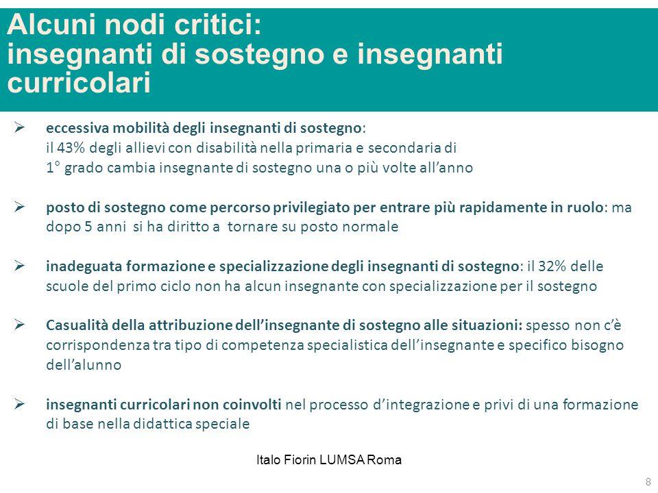 Italo Fiorin LUMSA Roma Alcuni nodi critici: insegnanti di sostegno e insegnanti curricolari eccessiva mobilità degli insegnanti di sostegno: il 43% d