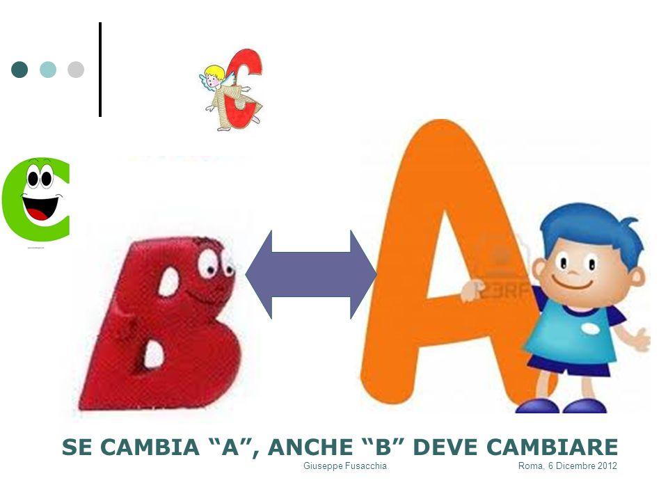 SE CAMBIA A, ANCHE B DEVE CAMBIARE Roma, 6 Dicembre 2012Giuseppe Fusacchia