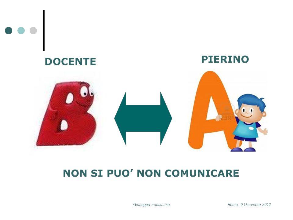 NON SI PUO NON COMUNICARE Roma, 6 Dicembre 2012Giuseppe Fusacchia DOCENTE PIERINO