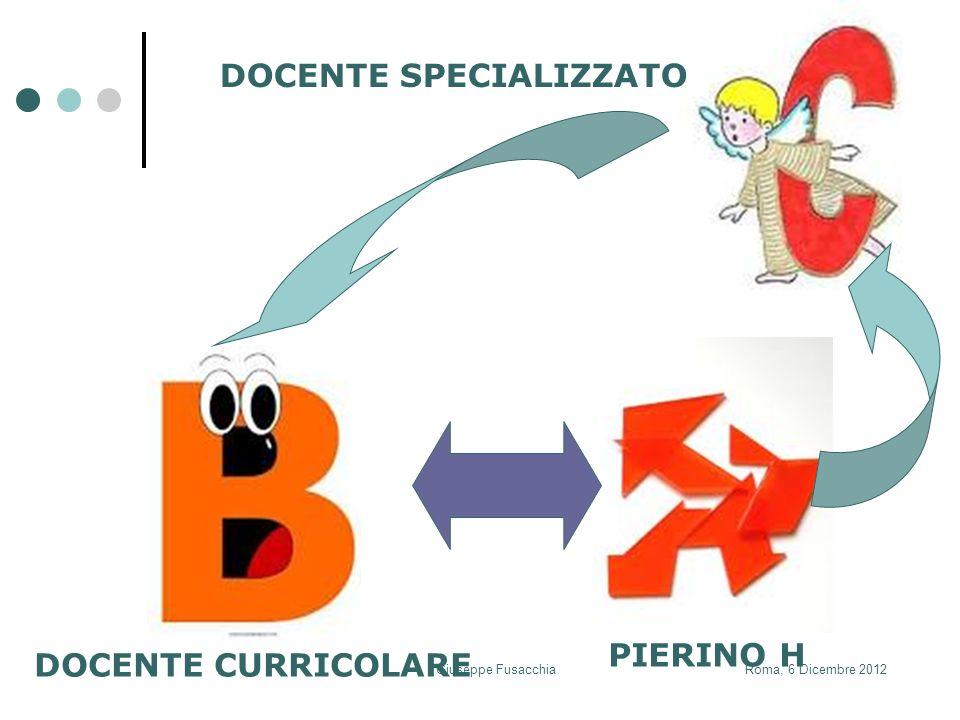 Il modello integrazione La via italiana allintegrazione degli alunni disabili (Legge 517/77) si fonda sulla mediazione relazionale nei confronti della classe (assicurata dallinsegnante di sostegno) finalizzata allinserimento e allapprendimento Obiettivo primario (ampiamente) raggiunto: frequenza scolastica generalizzata Possibili degenerazioni: la delega del relazionale da parte degli insegnanti curricolari la delega del pedagogico da parte della scuola stessa, ad esempio nei GLH (ci si dimentica che lalunno disabile prima di essere un disabile è un alunno come tutti gli altri, nei confronti del quale la scuola può e deve strutturare un progetto educativo e di crescita, correlato al più ampio PdV, rivendicando la propria autonomia nei confronti di famiglie e servizi, ad esempio nellottimizzazione delle risorse) la posologizzazione del sostegno la clinicizzazione del disagio Roma, 6 Dicembre 2012Giuseppe Fusacchia