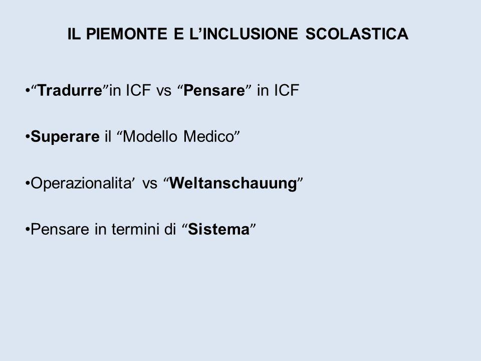 Tradurre in ICF vs Pensare in ICF Superare il Modello Medico Operazionalita vs Weltanschauung Pensare in termini di Sistema IL PIEMONTE E LINCLUSIONE