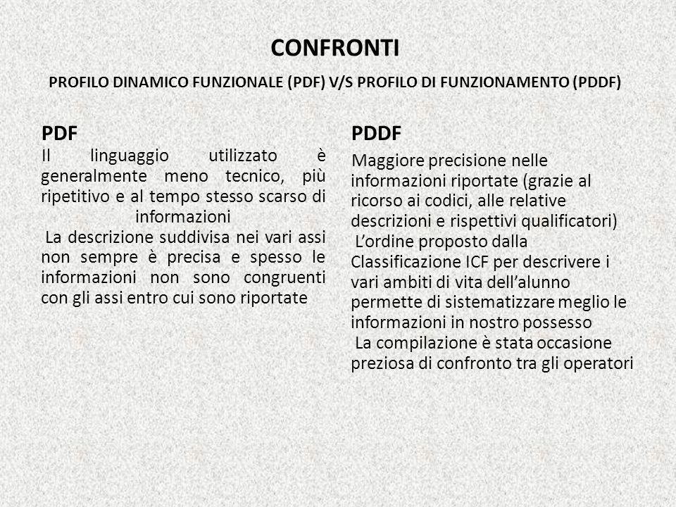 CONFRONTI PROFILO DINAMICO FUNZIONALE (PDF) V/S PROFILO DI FUNZIONAMENTO (PDDF) PDF Il linguaggio utilizzato è generalmente meno tecnico, più ripetiti