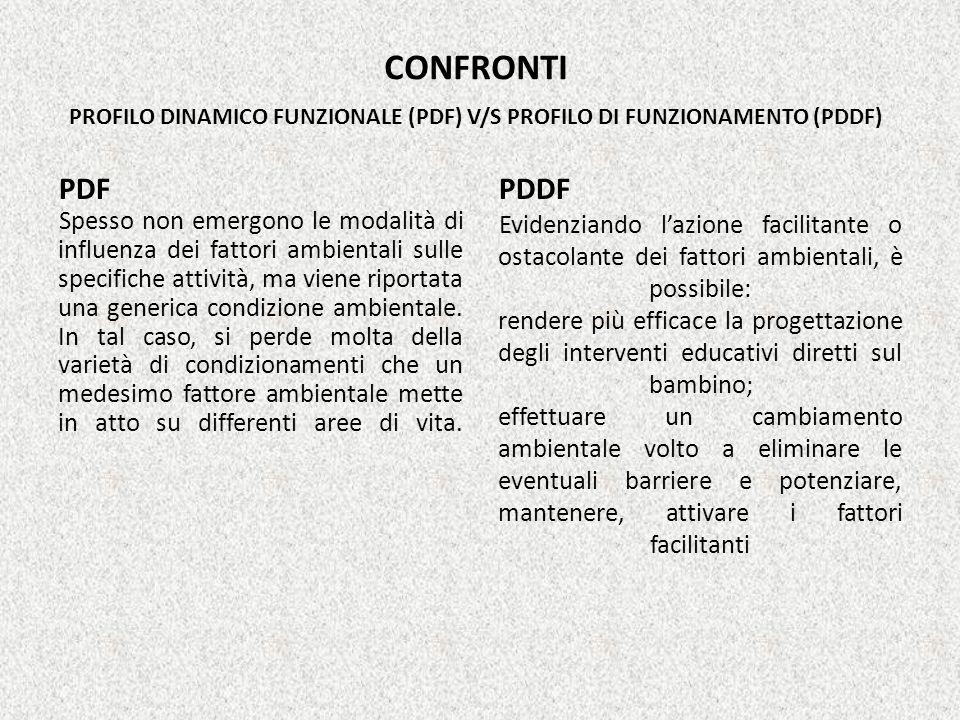 CONFRONTI PROFILO DINAMICO FUNZIONALE (PDF) V/S PROFILO DI FUNZIONAMENTO (PDDF) PDF Spesso non emergono le modalità di influenza dei fattori ambiental