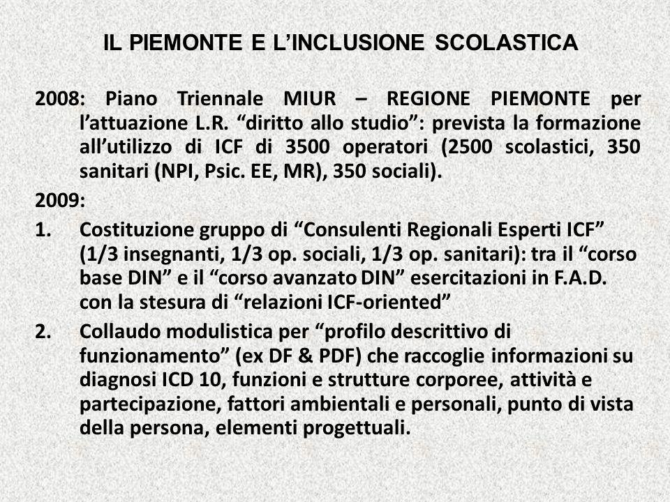 IL PIEMONTE E LINCLUSIONE SCOLASTICA 2008: Piano Triennale MIUR – REGIONE PIEMONTE per lattuazione L.R. diritto allo studio: prevista la formazione al