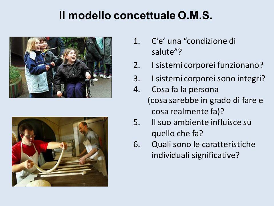 Il modello concettuale O.M.S. 1.Ce una condizione di salute? 2.I sistemi corporei funzionano? 3.I sistemi corporei sono integri? 4.Cosa fa la persona
