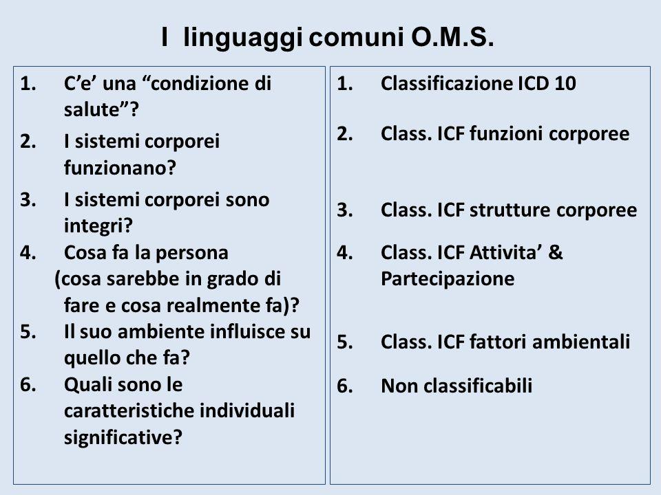 I linguaggi comuni O.M.S. 1.Classificazione ICD 10 2.Class. ICF funzioni corporee 3.Class. ICF strutture corporee 4.Class. ICF Attivita & Partecipazio