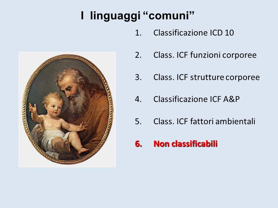 I linguaggi comuni 1.Classificazione ICD 10 2.Class. ICF funzioni corporee 3.Class. ICF strutture corporee 4.Classificazione ICF A&P 5.Class. ICF fatt