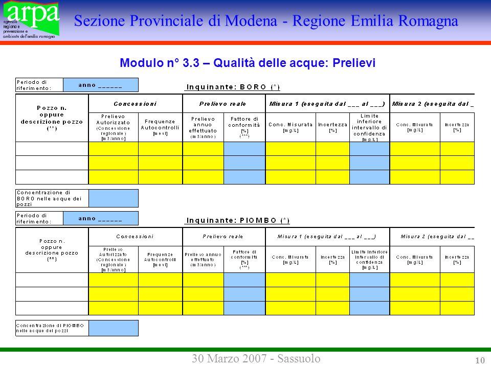 Sezione Provinciale di Modena - Regione Emilia Romagna 30 Marzo 2007 - Sassuolo 10 Modulo n° 3.3 – Qualità delle acque: Prelievi