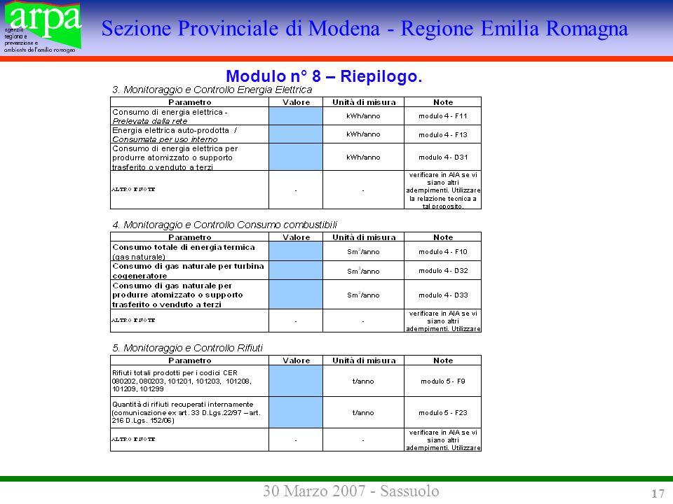 Sezione Provinciale di Modena - Regione Emilia Romagna 30 Marzo 2007 - Sassuolo 17 Modulo n° 8 – Riepilogo.