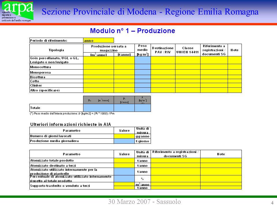 Sezione Provinciale di Modena - Regione Emilia Romagna 30 Marzo 2007 - Sassuolo 4 Modulo n° 1 – Produzione