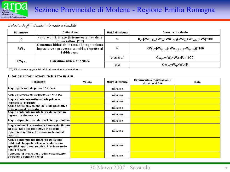 Sezione Provinciale di Modena - Regione Emilia Romagna 30 Marzo 2007 - Sassuolo 7