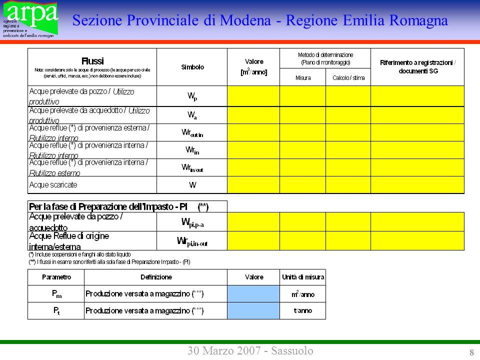 Sezione Provinciale di Modena - Regione Emilia Romagna 30 Marzo 2007 - Sassuolo 8