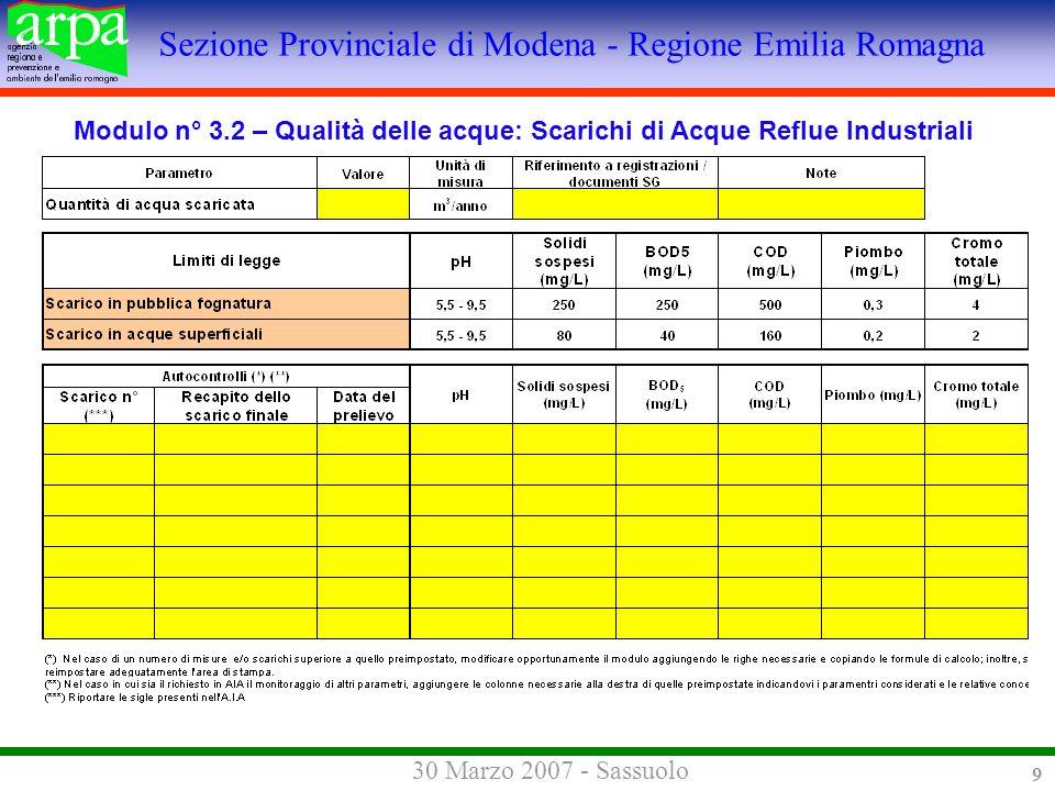 Sezione Provinciale di Modena - Regione Emilia Romagna 30 Marzo 2007 - Sassuolo 9 Modulo n° 3.2 – Qualità delle acque: Scarichi di Acque Reflue Industriali